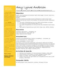 Veterinary Assistant Resume Examples Resume Templates