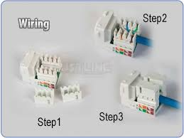wiring diagram rj45 wall socket all wiring diagrams baudetails cat5 socket wiring diagram cat 5 wiring diagram 568b wire diagram clipsal rj45