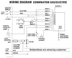 heater wiring schematics wiring diagram for rv furnace the wiring diagram rv furnace wiring rv wiring diagrams for car wiring diagram for rv water heater