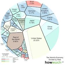 Socialism And Communism Venn Diagram Diagram Socialism And Capitalism Venn Diagram Best Of Template