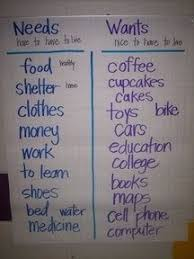 Needs And Wants Chart Needs And Wants Anchor Chart Kindergarten Social Studies