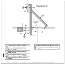 step 3 temporary power pole saving sustainably boat power pole wiring diagram at Power Pole Wiring Diagram