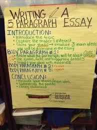 best essay structure ideas essay tips writing believe it or not i need this i teach facs writing 5 paragraph essay anchor chart
