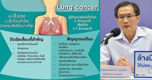 สธ.แนะวิธีสังเกตมะเร็งปอด ชี้ถ้าตรวจเจอรักษาเร็ว ลดความเสี่ยงได้ -  workpointTODAY