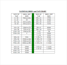 1 2 npt tap drill size tap drill chart 14 download free documents in pdf excel