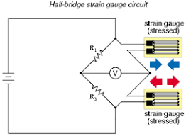 strain gauge electronic circuits and diagram electronics half bridge strain gauge circuit