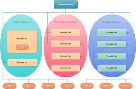 Editable Chart Templates Free Printable And Editable Org Chart Templates