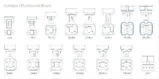 Ratchet Socket Size Chart Socket Sizes Erwoxx Info