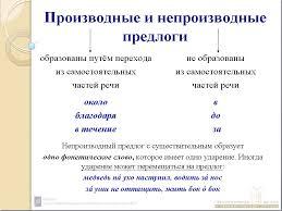 Материалы к урокам русского языка класс Сайт svetlanavladimirovna Предлог