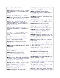 copyright term paper bibliography format