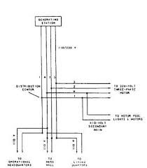 figure 9 7 wiring diagram of the four wire system in figure 9 6 Electrical Transformer Wiring wiring diagram of the four wire system in figure 9 6 electrical transformer wiring diagram