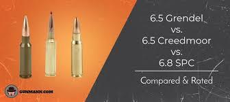 6 8 Vs 308 Ballistics Chart 6 5 Grendel Vs 6 5 Creedmoor Vs 6 8 Spc Compared Rated