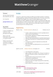 painter cv example hashtag cv .