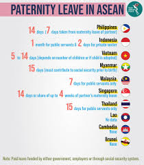 World Maternity Leave Chart Paternity Leave In Asean The Asean Post