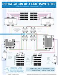 white paper more than 16 tuners in the home the solid signal click or tap to this diagram