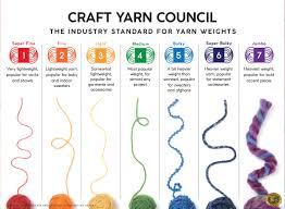 Yarn Weight Classes Lion Brand Yarn