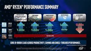 Intel Says Their Cpus Are Better Than Amd Ryzen 3000 In