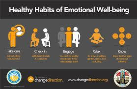 The Five Healthy Habits Of Emotional Wellbeing The Health Section Enchanting Being Emotional