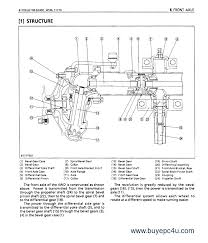 kubota wiring diagram pdf kubota image wiring diagram b7800 kubota wiring diagram wiring diagram schematics on kubota wiring diagram pdf