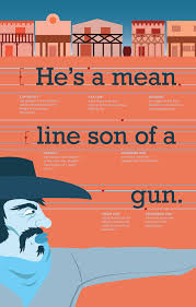 Ascender Definition Graphic Design Wild West Typography On Behance