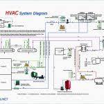 buck stove blower wiring diagram valid wiring diagram furnace buck stove blower wiring diagram 2018 electric furnace blower motor diagram wiring motor
