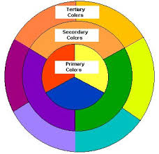 Red Color Wheel Chart Color Wheel Chart Primary Colors Inner Circle Red Yellow