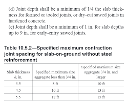 Rebar To Mesh Conversion Chart Rebar Vs Wire Mesh Structural Engineering General