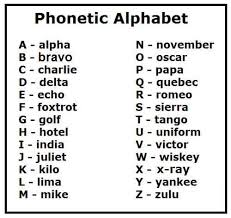 The nato phonetic alphabet, more accurately known as the international radiotelephony spelling alphabet and also called the icao phonetic or icao spelling. Nato Phonetic Alphabet Chart Http Hightidefestival Org Nato Phonetic Alphabet Phonetic Alphabet Military Alphabet Alphabet Charts