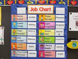 65 Punctual Preschool Classroom Job Chart Ideas