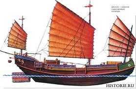 Древний Китай Цивилизация древнего Китая Китайская империя деревянная модель 1б вёсельной лодки в древнем Китае