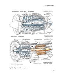 rolls royce the jet engine 2 33