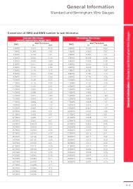 Steel Sheet Metal Gauge Chart Metal Gauges Doxxo Co