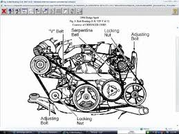 toyota camry 3 0 v6 engine diagram not lossing wiring diagram • toyota 3 4 v6 engine belt diagrams wiring schematic data rh 37 american football ausruestung de ford v6 engine diagram toyota 3vze engine diagram