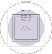 round table size for 6 impressive popular square tablecloth sizes on 60 inch and other home