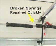 torsion spring garage door opener. image displays a broken left hand torsion spring garage door opener