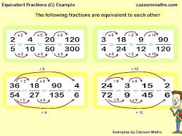 Fractions Examples Math Equivalent Fractions Examples Math ...