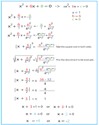 solve quadratic equation by completing