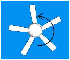 what direction should a ceiling fan go in the winter what direction should a ceiling fan turn in the winter medium size of ceiling fan ceiling ceiling fan
