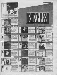 Melody Maker Singles Of The Year 1988 Archived Music Press