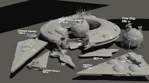 Starships Size Comparison Star Wars