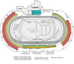 Dover International Speedway Slashes Seating Delmarva