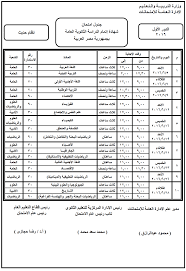 جدول امتحانات الثانوية العامة 2016 النهائي والمعتمد موقع وزارة التربية  والتعليم