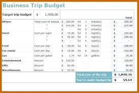 Trip Planner Cost Travel Tour Budget Template Business Trip Expenses Planner Corporate