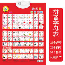 Pinyin is the phonetic system of chinese language. Usd 7 27 Sound Wall Chart Chinese Phonetic Alphabet Pupils First Grade Sound Mother Rhyme Mother Table Literate Sound Hanging Painting Wall Stickers Wholesale From China Online Shopping Buy Asian Products