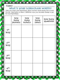 What Is Your Leprechaun Name Chart Whats Your Leprechaun Worth A Money Leprechaun Activity
