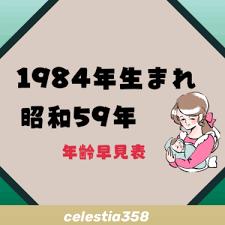 昭和 59 年 何 歳