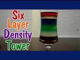Liquid Density Chart Density Tower Easy Kids Science Experiments