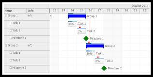 Asp Net Mvc Gantt Chart Asp Net Gantt Chart Daypilot For Asp Net Webforms