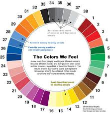 The Psychology Of Color How To Use Colors To Increase