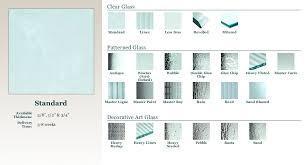 glass styles